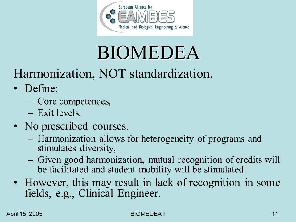 April 15, 2005BIOMEDEA II 11 BIOMEDEA Harmonization, NOT standardization.