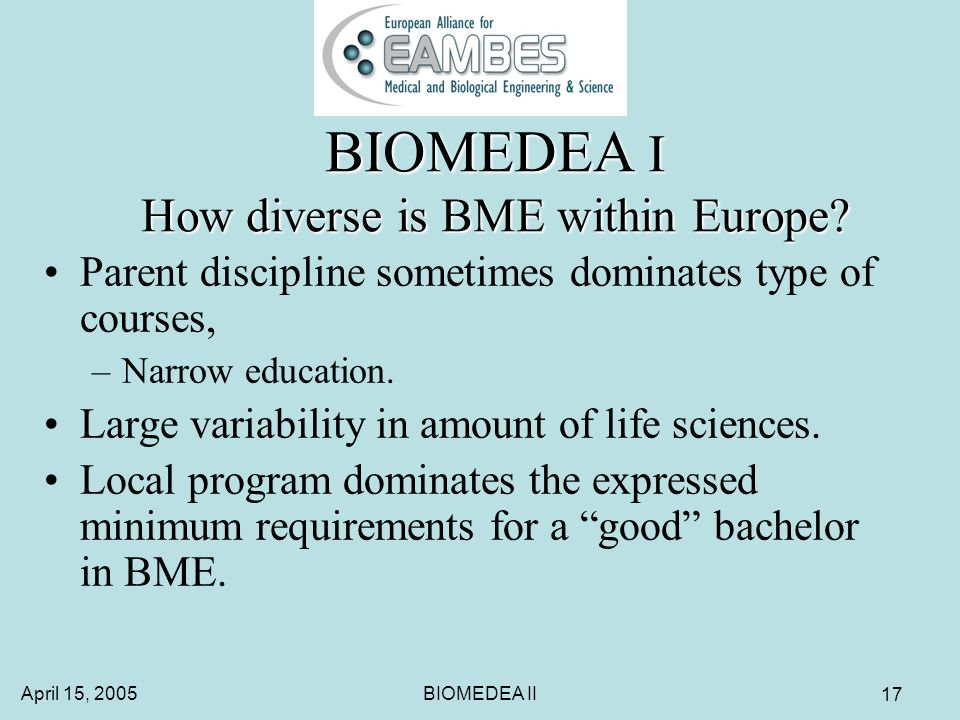 April 15, 2005BIOMEDEA II 17 BIOMEDEA I How diverse is BME within Europe.