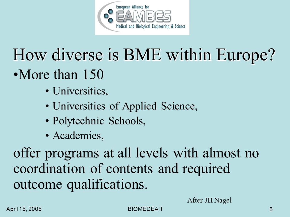 April 15, 2005BIOMEDEA II 26 Future Challenges for BME Education Expectation of Governmental agencies: A variety of new disciplines is about to emerge and will fill the gaps between highly specialized medicine and engineering.