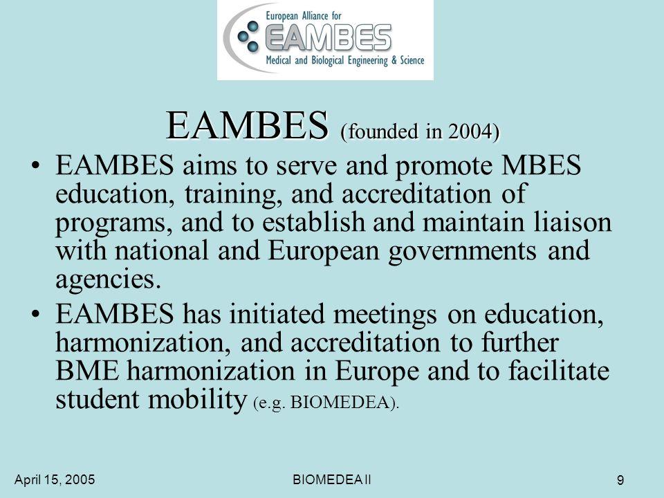 April 15, 2005BIOMEDEA II 20 BIOMEDEA I Do Bachelors continue to Masters program.