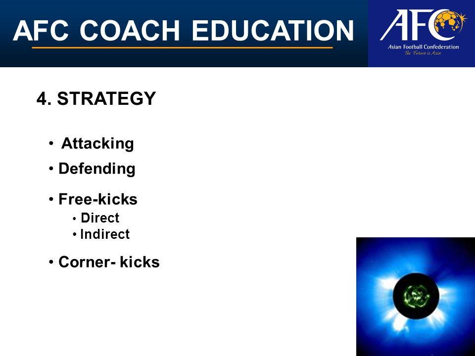 AFC COACH EDUCATION 4. STRATEGY Attacking Defending Free-kicks Direct Indirect Corner- kicks
