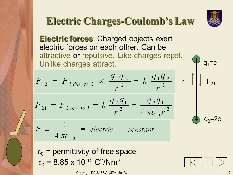 Copyright DR JJ,FSG, UiTM; Jan0810 Electric Charges-Coulombs Law Electric forces Electric forces: Charged objects exert electric forces on each other.