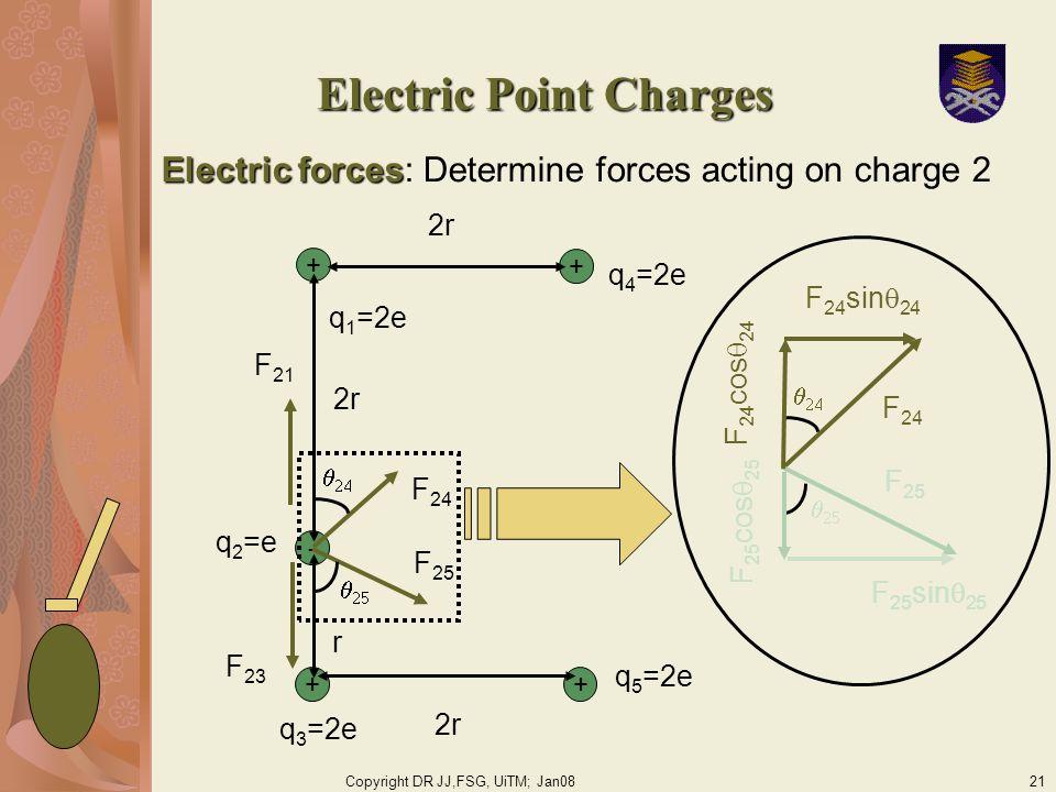 Copyright DR JJ,FSG, UiTM; Jan0821 Electric Point Charges Electric forces Electric forces: Determine forces acting on charge 2 + + 2r q 1 =2e q 3 =2e - r + q 4 =2e q 2 =e + q 5 =2e 2r F 21 F 23 F 24 F 25 F 24 F 25 F 25 sin 25 F 24 sin 24 F 24 cos 24 F 25 cos 25