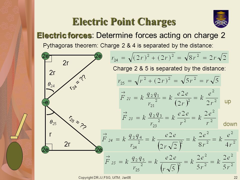 Copyright DR JJ,FSG, UiTM; Jan0822 Electric Point Charges Electric forces Electric forces: Determine forces acting on charge 2 2r Pythagoras theorem: Charge 2 & 4 is separated by the distance: up down Charge 2 & 5 is separated by the distance: 2e r 2r 2e -e r 24 = .