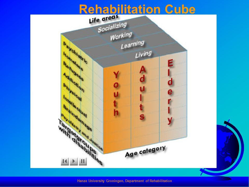 Hanze University Groningen, Department of Rehabilitation Rehabilitation Cube