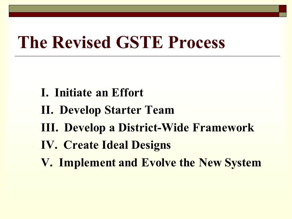 I. Initiate an Effort II. Develop Starter Team III.