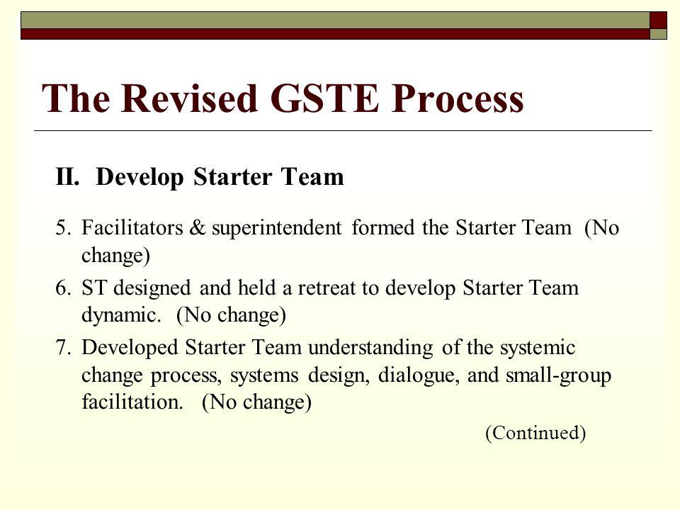II. Develop Starter Team 5.Facilitators & superintendent formed the Starter Team (No change) 6.ST designed and held a retreat to develop Starter Team