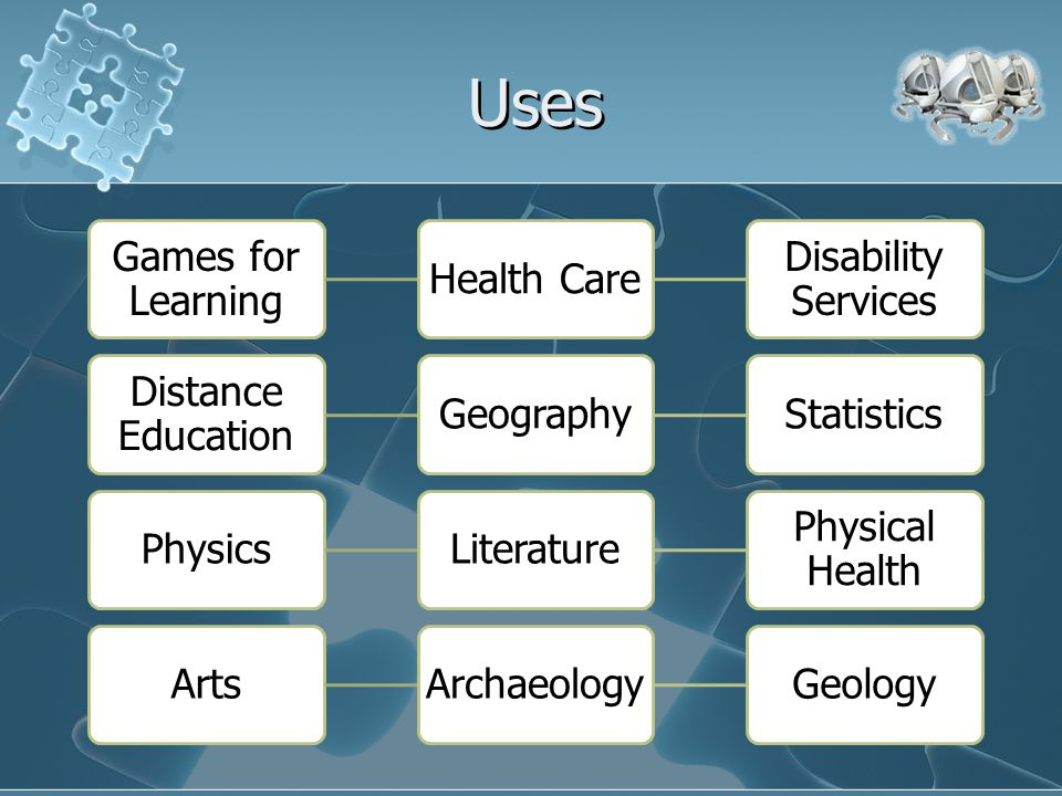 Uses Games for Learning Health Care Disability Services Distance Education GeographyStatisticsPhysicsLiterature Physical Health ArtsArchaeologyGeology