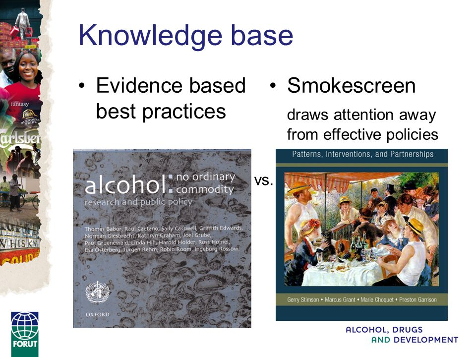Knowledge base Evidence based best practices Smokescreen draws attention away from effective policies vs.