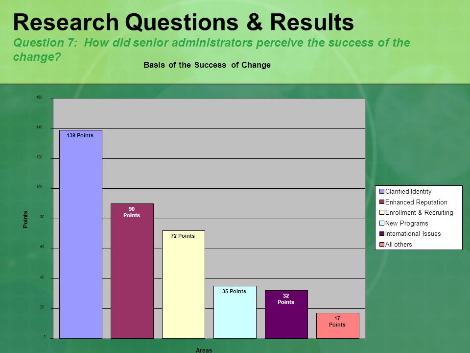 Research Questions & Results Question 7: How did senior administrators perceive the success of the change.
