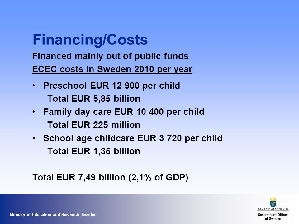 Ministry of Education and Research Sweden Financing/Costs Financed mainly out of public funds ECEC costs in Sweden 2010 per year Preschool EUR 12 900 per child Total EUR 5,85 billion Family day care EUR 10 400 per child Total EUR 225 million School age childcare EUR 3 720 per child Total EUR 1,35 billion Total EUR 7,49 billion (2,1% of GDP)