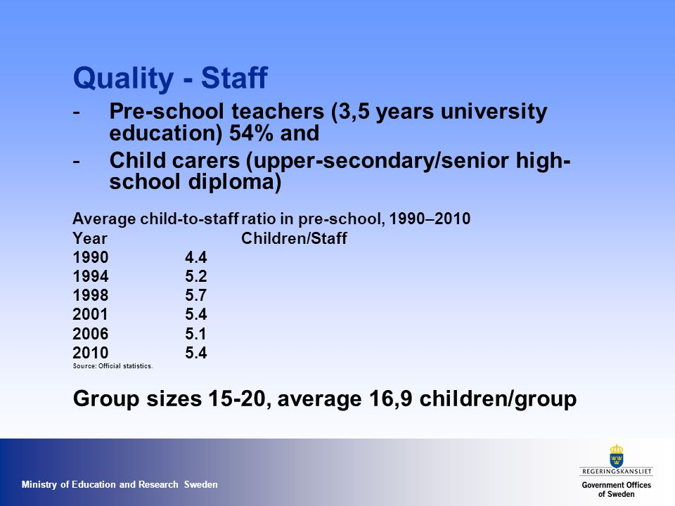 Ministry of Education and Research Sweden Quality - Staff -Pre-school teachers (3,5 years university education) 54% and -Child carers (upper-secondary/senior high- school diploma) Average child-to-staff ratio in pre-school, 1990–2010 YearChildren/Staff 19904.4 19945.2 19985.7 20015.4 20065.1 20105.4 Source: Official statistics.