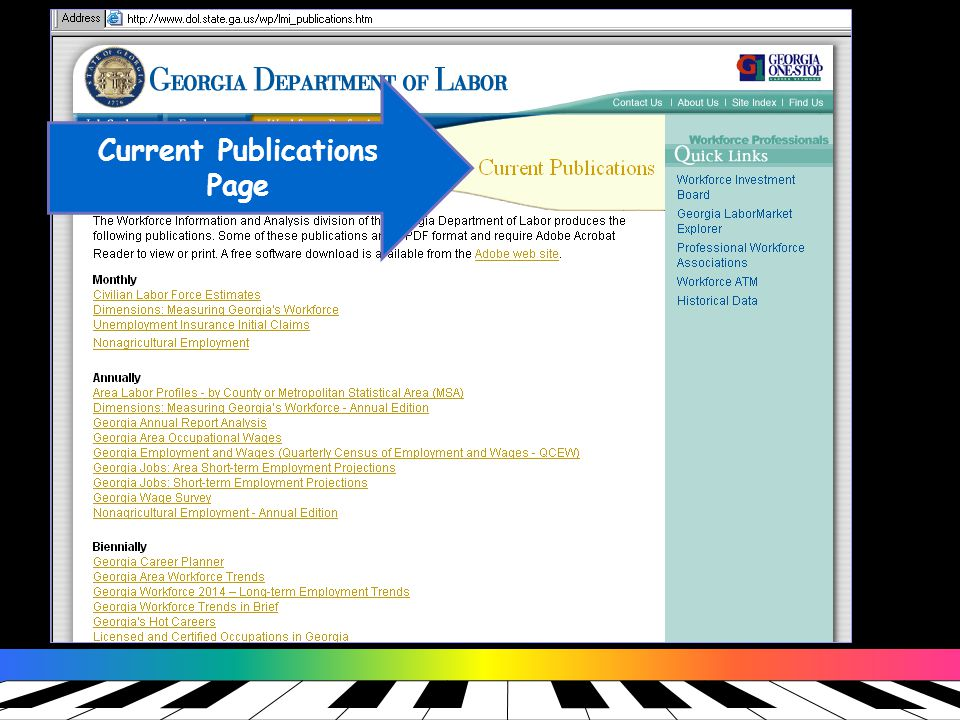 Current Publications Page