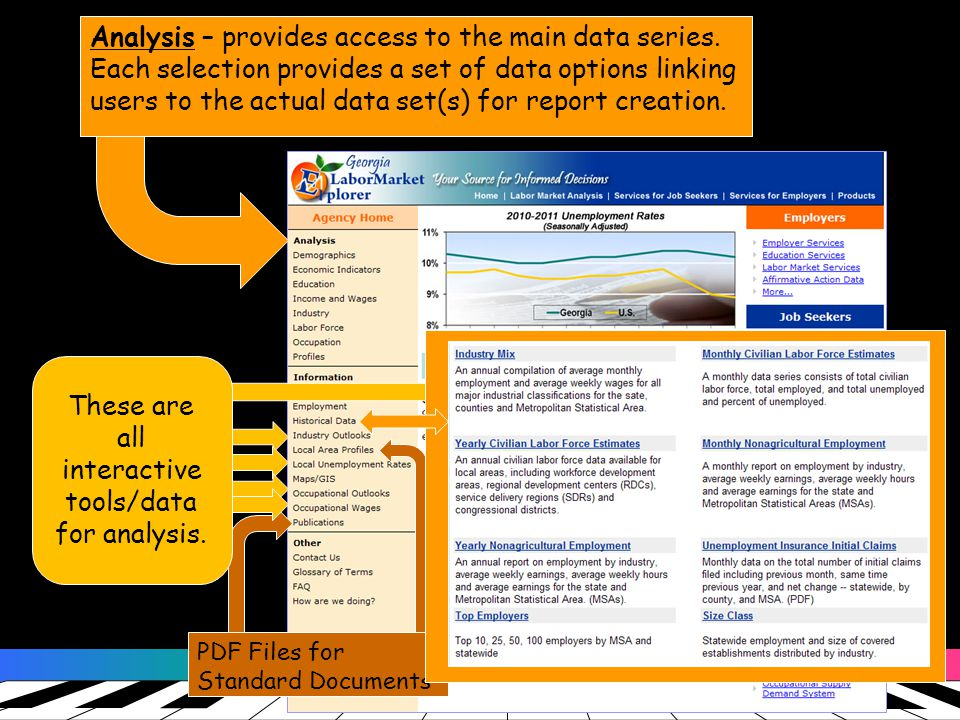 Analysis – provides access to the main data series.