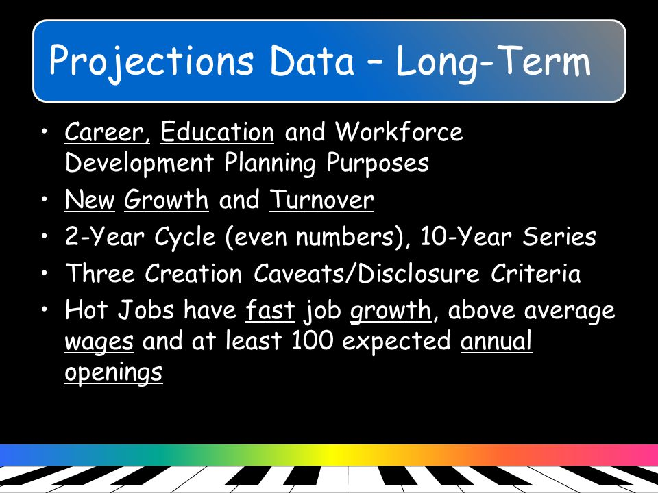 There are 786 Job Titles Source: Georgia Department of Labor, 2018 Occupational Projections