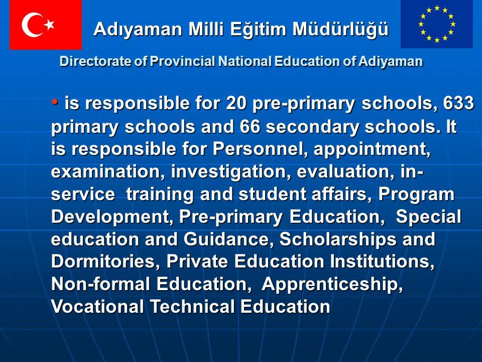 Adıyaman Milli Eğitim Müdürlüğü Directorate of Provincial National Education of Adiyaman is responsible for 20 pre-primary schools, 633 primary school