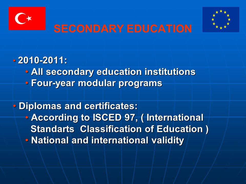SECONDARY EDUCATION 2010-2011: 2010-2011: All secondary education institutions All secondary education institutions Four-year modular programs Four-ye
