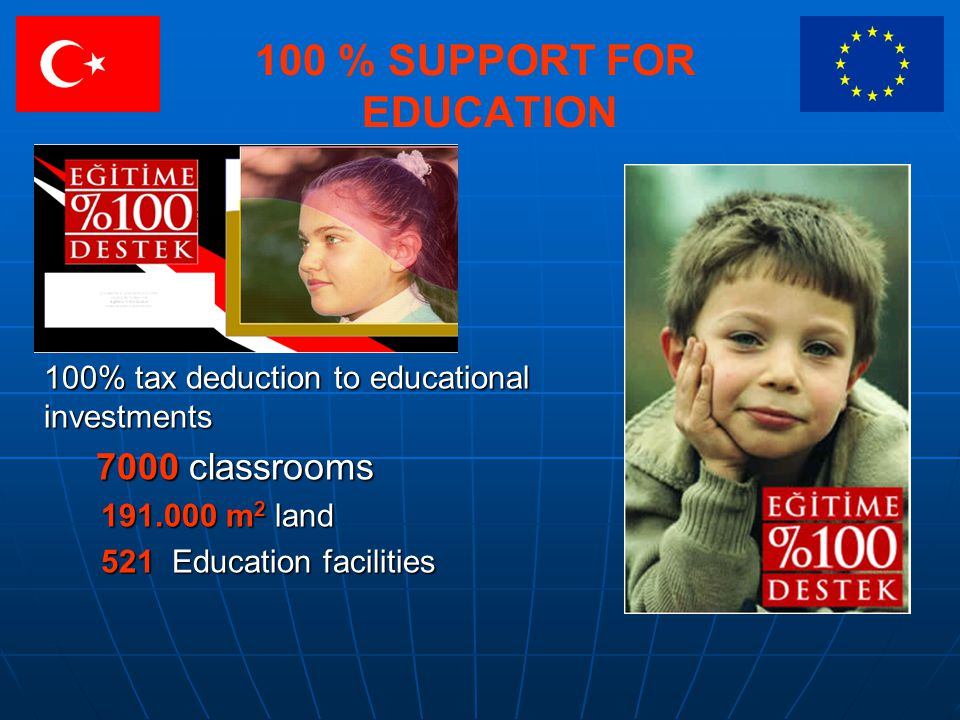 100 % SUPPORT FOR EDUCATION 100% tax deduction to educational investments 7000 classrooms 7000 classrooms 191.000 m 2 land 521 Education facilities