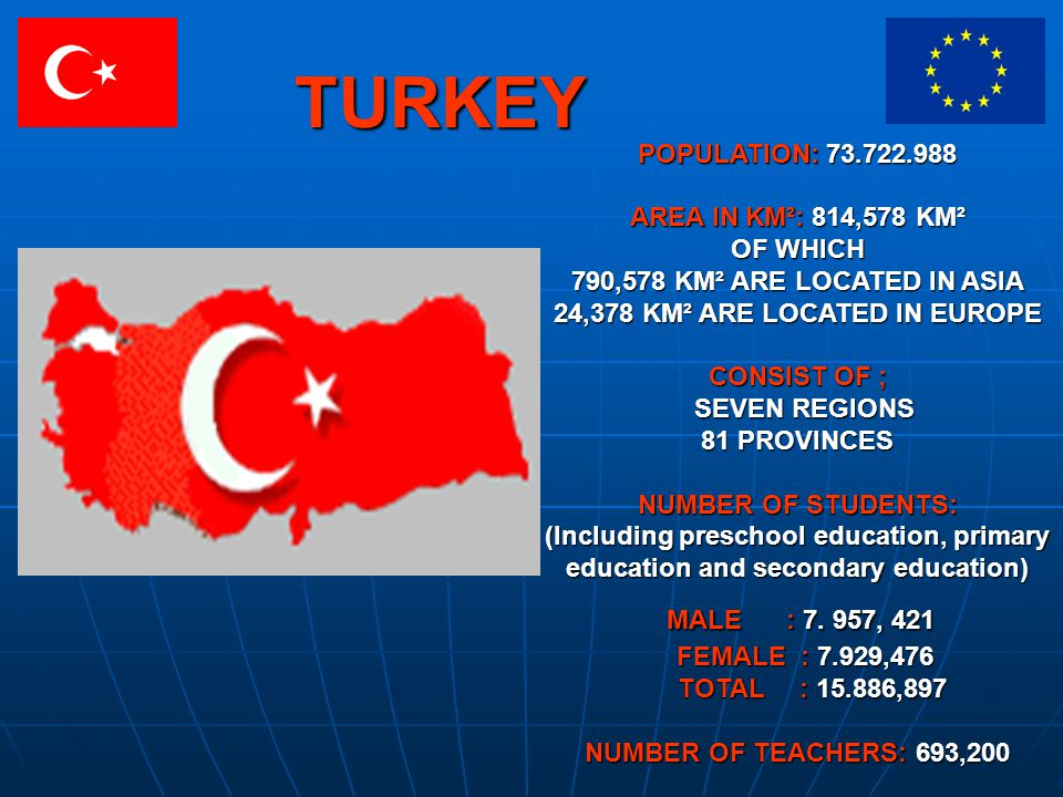 TURKEY POPULATION: 73.722.988 AREA IN KM²: 814,578 KM² OF WHICH 790,578 KM² ARE LOCATED IN ASIA 24,378 KM² ARE LOCATED IN EUROPE CONSIST OF ; SEVEN REGIONS 81 PROVINCES NUMBER OF STUDENTS: (Including preschool education, primary education and secondary education) MALE : 7.