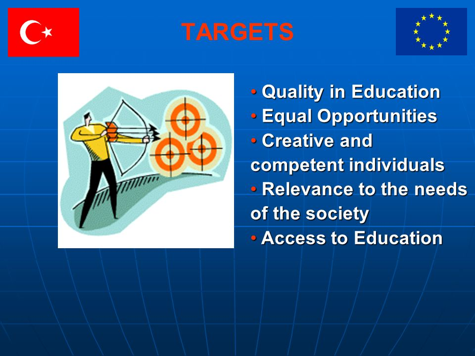 TARGETS Quality in Education Quality in Education Equal Opportunities Equal Opportunities Creative and competent individuals Creative and competent individuals Relevance to the needs of the society Relevance to the needs of the society Access to Education Access to Education