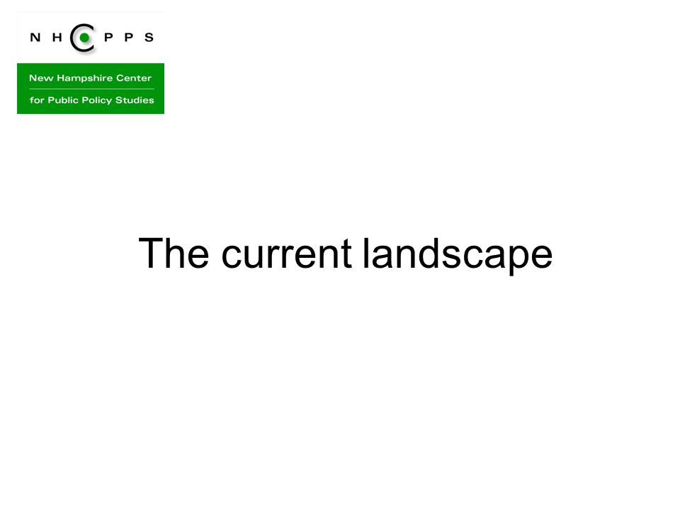 The current landscape