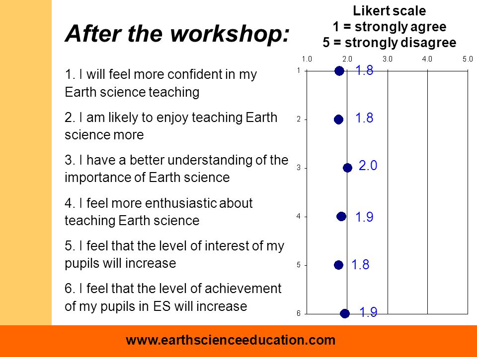 www.earthscienceeducation.com After the workshop: 1.