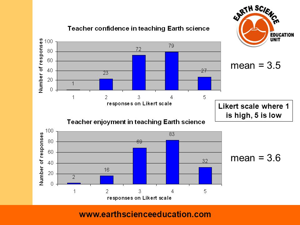 www.earthscienceeducation.com I think the workshop will affect my Earth science teaching by: 1.