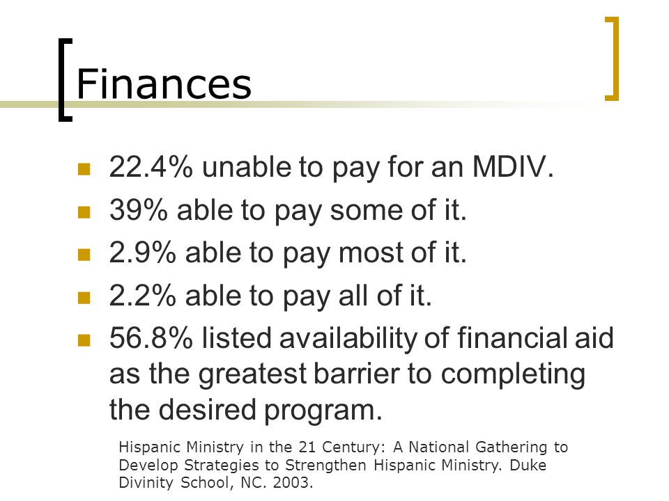Finances 22.4% unable to pay for an MDIV. 39% able to pay some of it.