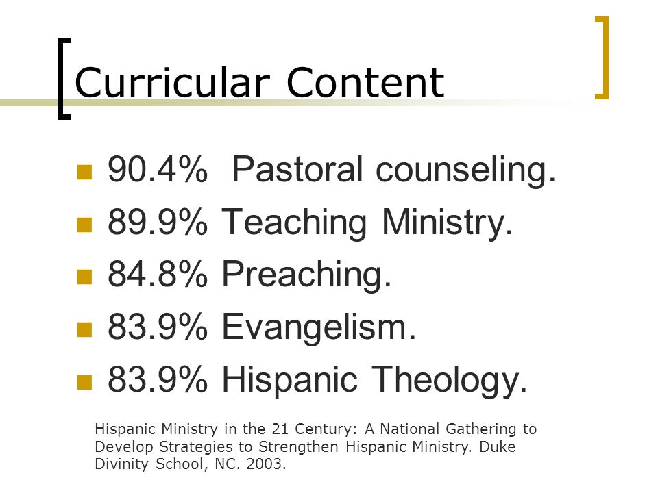 Curricular Content 90.4% Pastoral counseling. 89.9% Teaching Ministry.