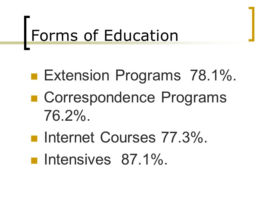 Forms of Education Extension Programs 78.1%. Correspondence Programs 76.2%.