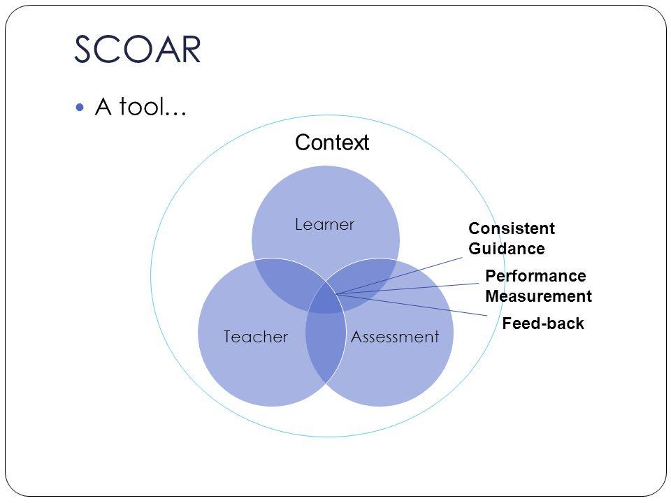 SCOAR A tool… Context Learner AssessmentTeacher Consistent Guidance Performance Measurement Feed-back
