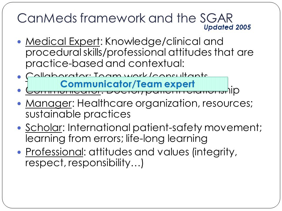 CanMeds framework and the SGAR Medical Expert: Knowledge/clinical and procedural skills/professional attitudes that are practice-based and contextual:
