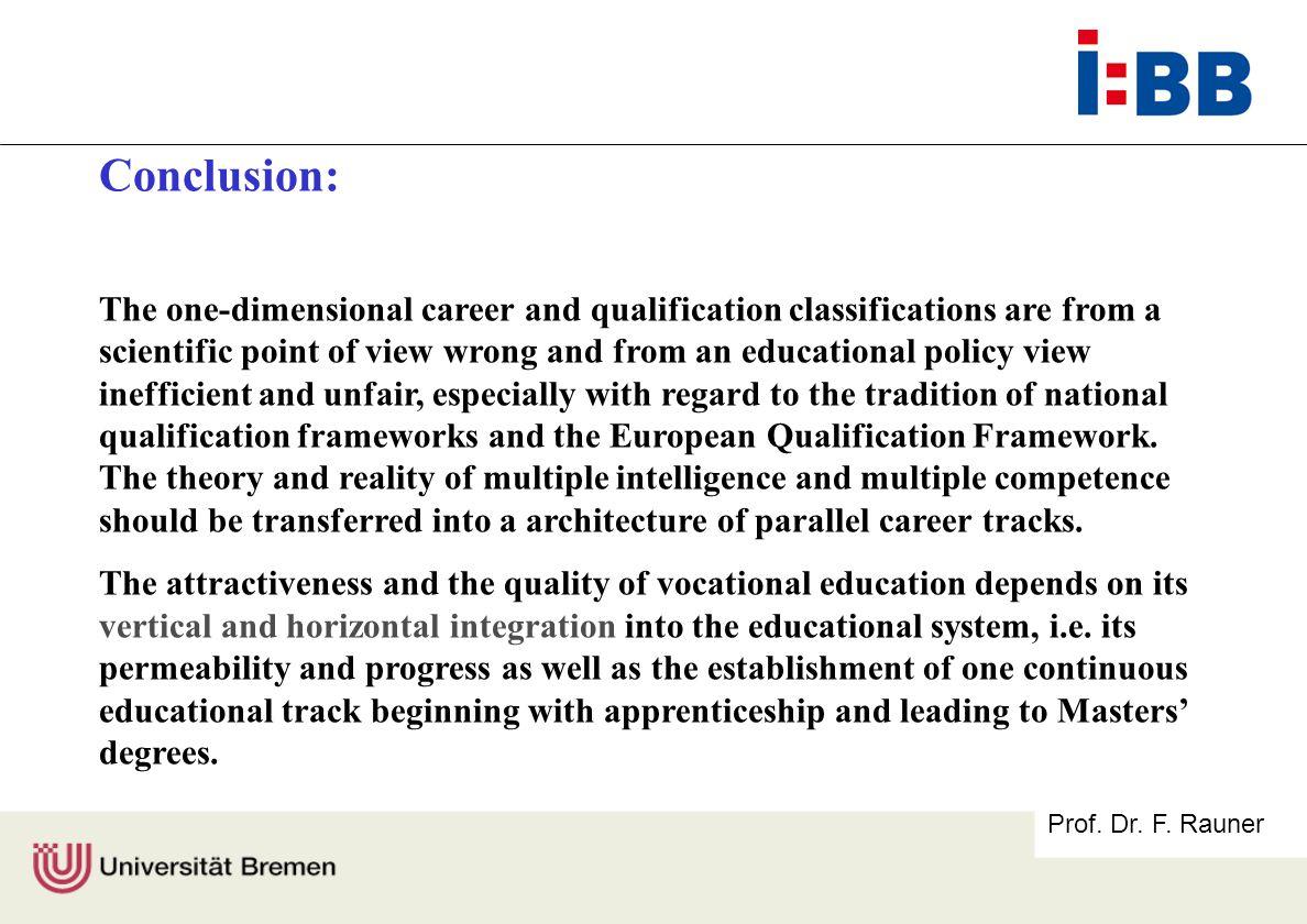 Prof. Dr. F.