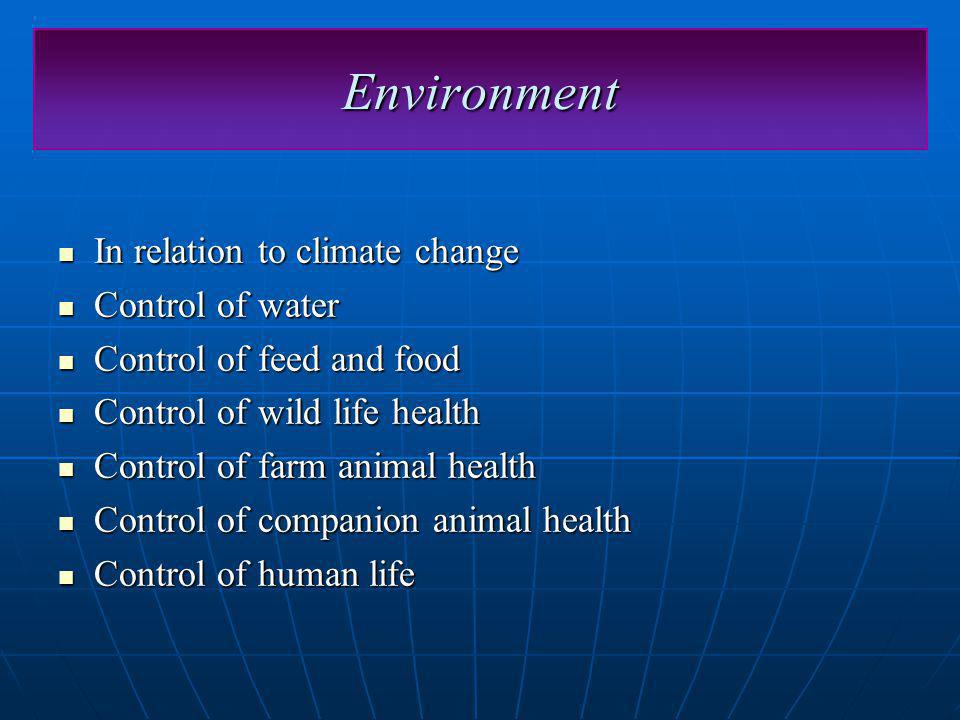 Environment In relation to climate change In relation to climate change Control of water Control of water Control of feed and food Control of feed and food Control of wild life health Control of wild life health Control of farm animal health Control of farm animal health Control of companion animal health Control of companion animal health Control of human life Control of human life
