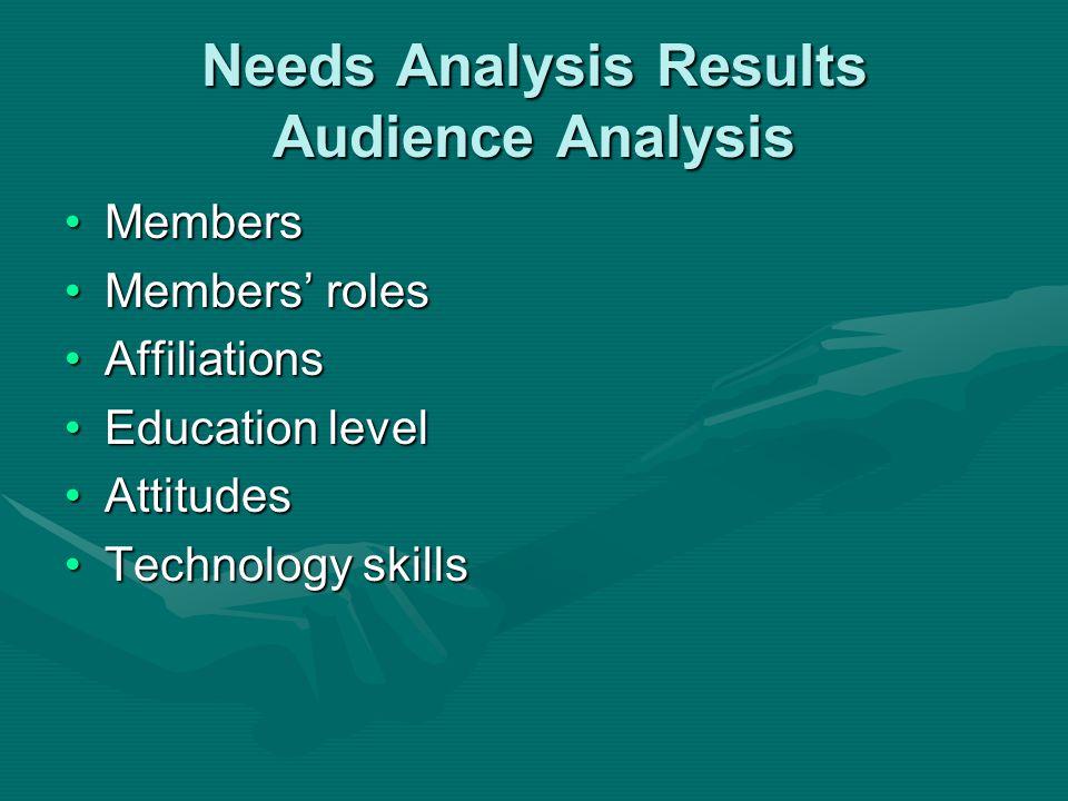 Needs Analysis Results Audience Analysis MembersMembers Members rolesMembers roles AffiliationsAffiliations Education levelEducation level AttitudesAt