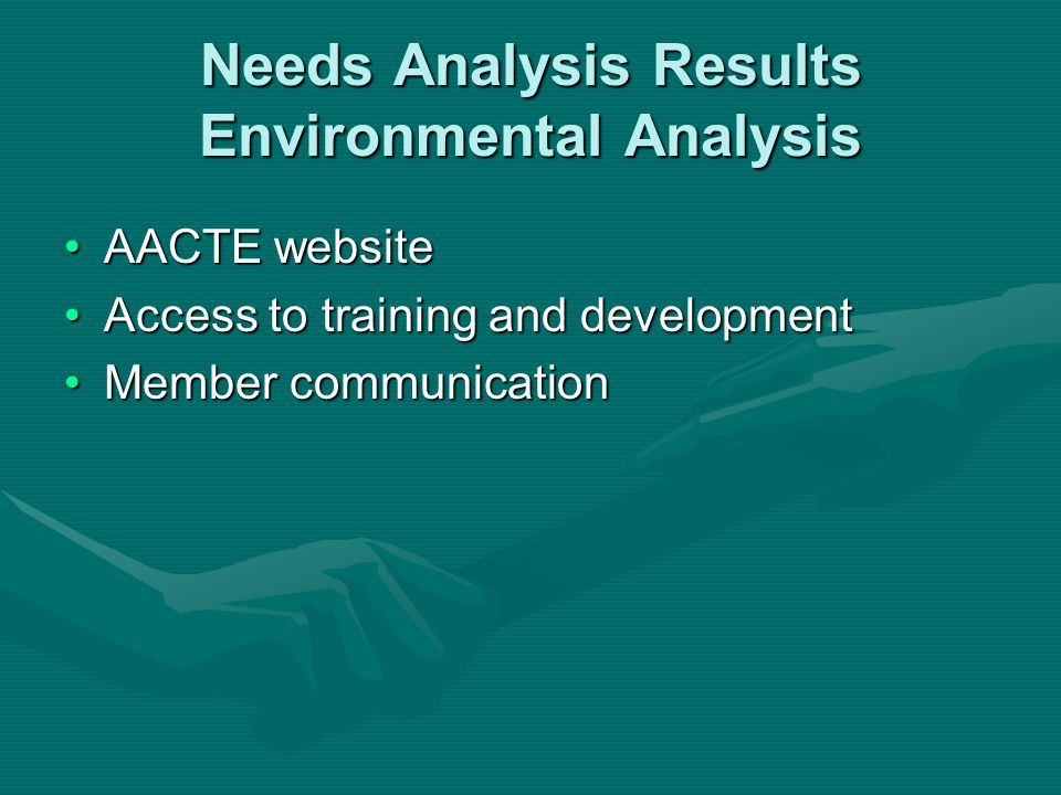 Needs Analysis Results Environmental Analysis AACTE websiteAACTE website Access to training and developmentAccess to training and development Member communicationMember communication