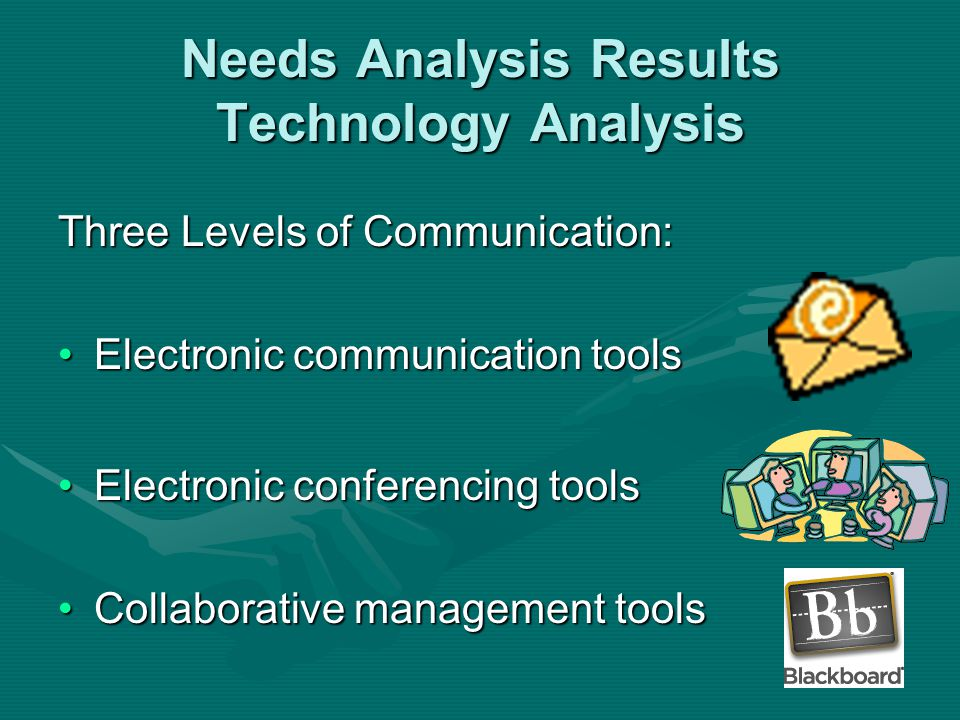 Needs Analysis Results Technology Analysis Three Levels of Communication: Electronic communication toolsElectronic communication tools Electronic conferencing toolsElectronic conferencing tools Collaborative management toolsCollaborative management tools