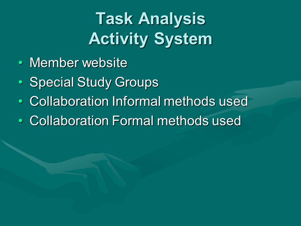 Task Analysis Activity System Member websiteMember website Special Study GroupsSpecial Study Groups Collaboration Informal methods usedCollaboration I