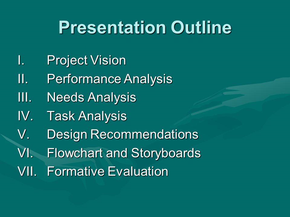 Needs Analysis Results Audience Analysis MembersMembers Members rolesMembers roles AffiliationsAffiliations Education levelEducation level AttitudesAttitudes Technology skillsTechnology skills