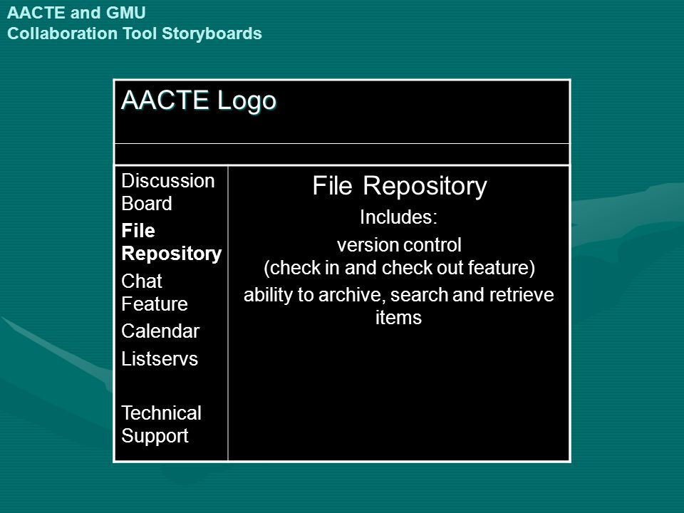 AACTE Logo Discussion Board File Repository Chat Feature CalendarListservs Technical Support File Repository Includes: version control (check in and check out feature) ability to archive, search and retrieve items AACTE and GMU Collaboration Tool Storyboards
