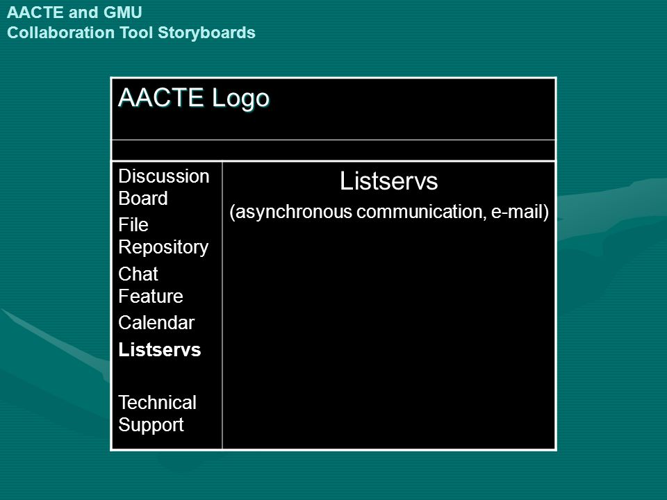 AACTE Logo Discussion Board File Repository Chat Feature CalendarListservs Technical Support Listservs (asynchronous communication, e-mail) AACTE and
