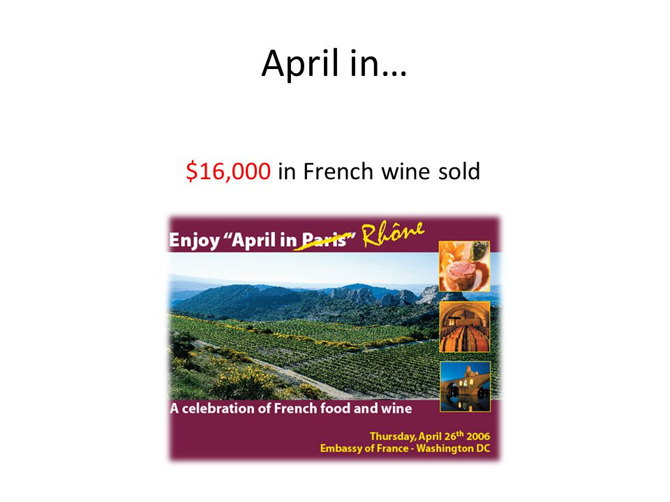 New World vs. Old World Four times: $10,000 in French wine sold Each time!