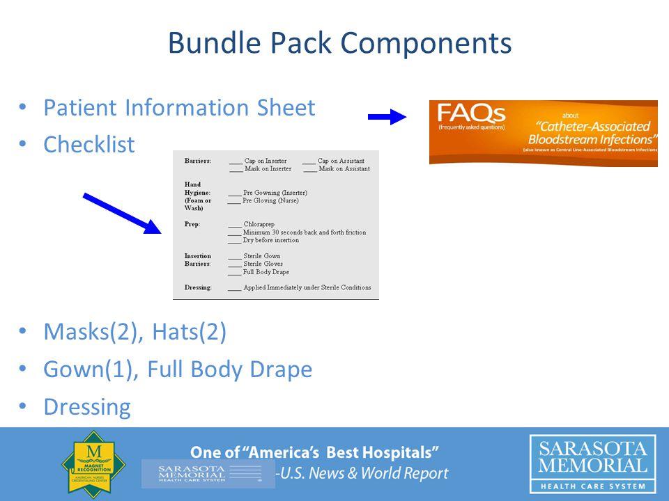 Bundle Pack Components Patient Information Sheet Checklist Masks(2), Hats(2) Gown(1), Full Body Drape Dressing