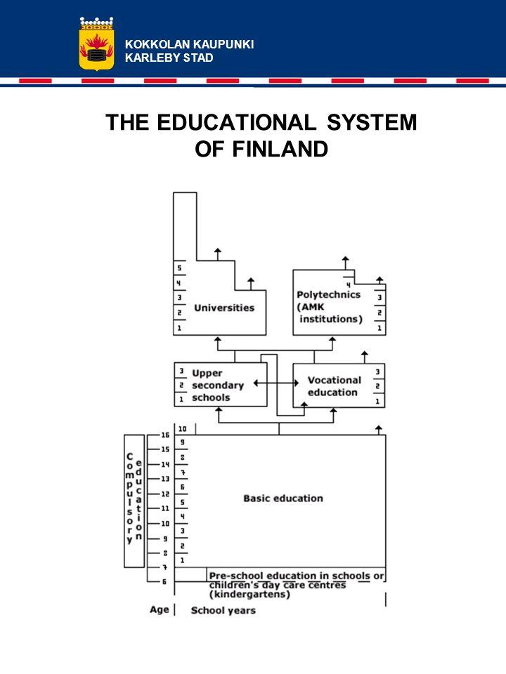 KOKKOLAN KAUPUNKI KARLEBY STAD THE EDUCATIONAL SYSTEM OF FINLAND