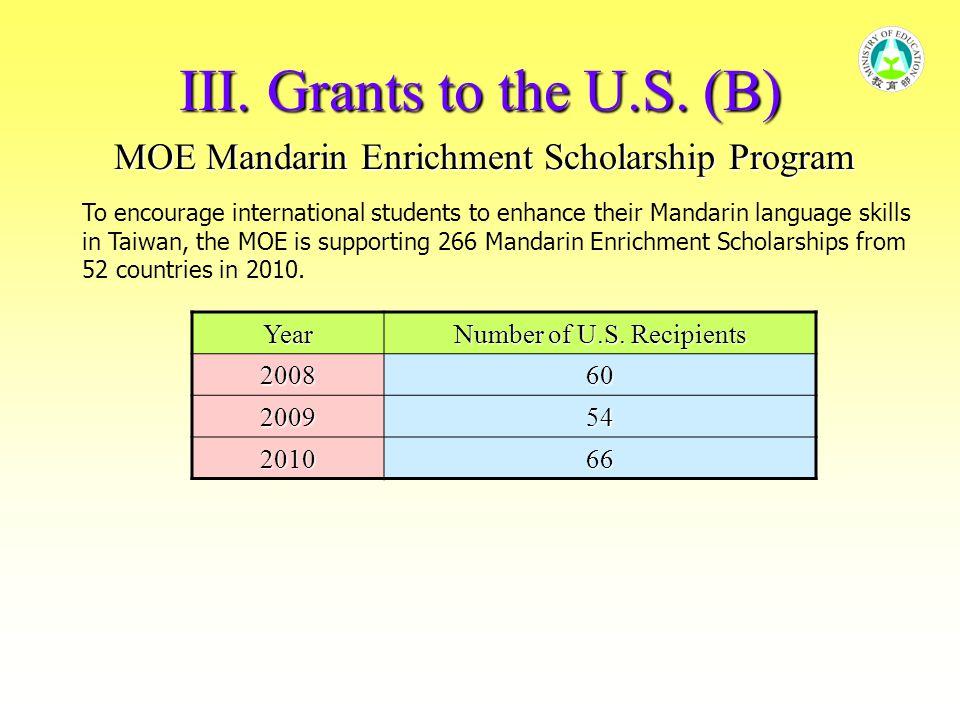 III. Grants to the U.S. (B) MOE Mandarin Enrichment Scholarship Program Year Number of U.S. Recipients 200860 200954 201066 To encourage international