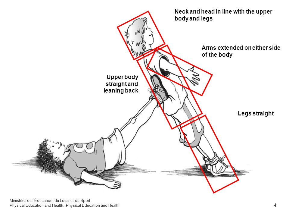 Legs straight Arms extended on either side of the body Upper body straight and leaning back Neck and head in line with the upper body and legs Ministère de lÉducation, du Loisir et du Sport Physical Education and Health, Physical Education and Health 4