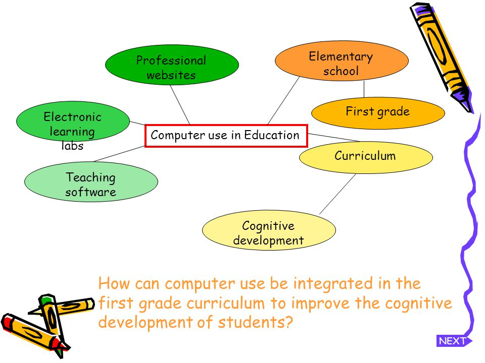 How can computer use be integrated in the first grade curriculum to improve the cognitive development of students.
