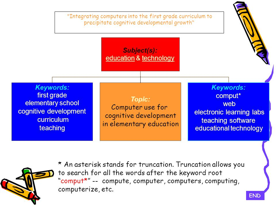Integrating computers into the first grade curriculum to precipitate cognitive developmental growth Subject(s): education & technology Keywords: first grade elementary school cognitive development curriculum teaching Topic: Computer use for cognitive development in elementary education Keywords: comput* web electronic learning labs teaching software educational technology * An asterisk stands for truncation.