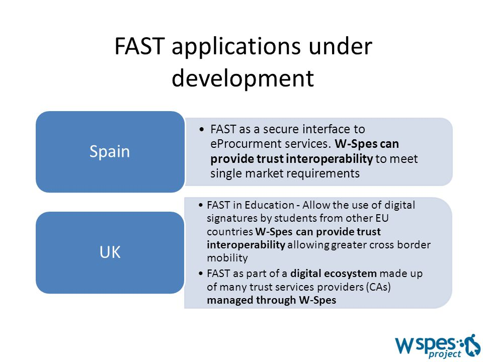 FAST applications under development FAST as a secure interface to eProcurment services.