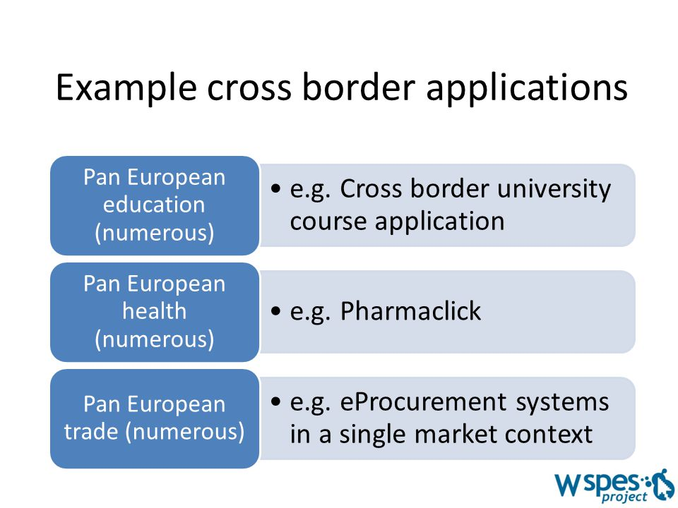 Example cross border applications e.g.